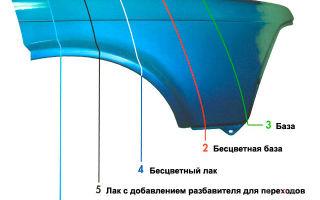 Технология покраски автомобиля пятном с переходом