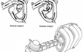 Устройство, принцип работы и тюнинг впускного коллектора