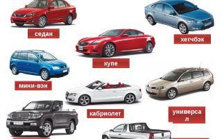 Классификация автомобилей по кузову