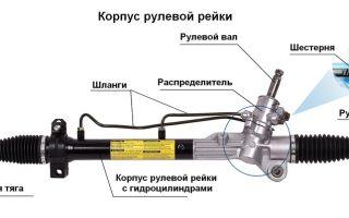Как устроена и работает рулевая рейка