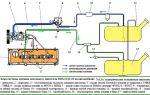 Схема подачи топлива в дизельный и бензиновый двигатели