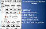 Знаки дополнительной информации дорожного движения (таблички)
