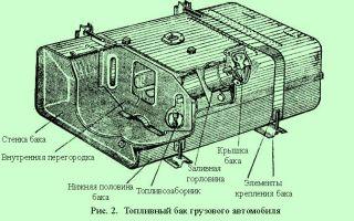 Назначение, устройство и объем топливного бака автомобиля