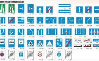 Дорожные знаки особых предписаний с пояснениями