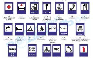 Знаки сервиса дорожного движения с пояснениями