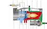 Виды предпусковых подогревателей двигателя и принцип их работы