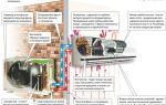 Принцип работы роторно-поршневого двигателя ванкеля, история создания и развития