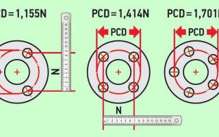 Как узнать разболтовку колесных дисков: правила измерений и таблица совместимости