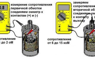 Как проверить катушку зажигания (бобину) на автомобиле