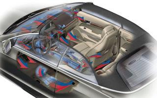 Работа климат-контроля в автомобиле