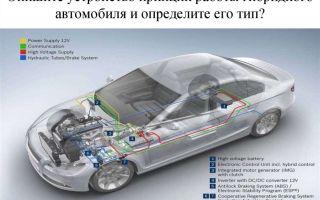 Устройство, принцип работы и список гибридных автомобилей