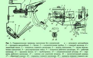 Устройство гидравлического привода сцепления