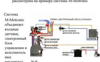 Электронная система зажигания и впрыска топлива – motronic