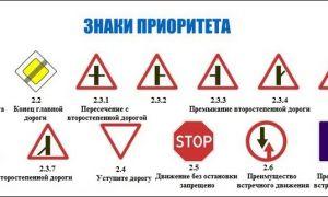 Знаки приоритета дорожного движения