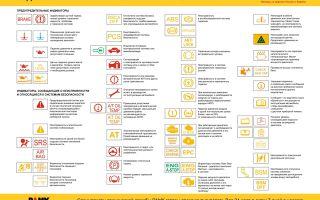 Приборная панель, обозначения датчиков и знаков