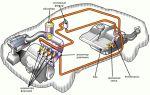 Принцип работы абсорбера в автомобиле, для чего он нужен