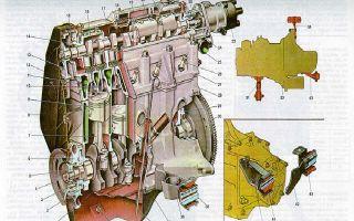 Как устроен мотор ваз 2108-09, 2110-14