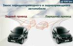 Как производится управляемый занос на автомобилях с различным приводом