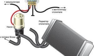 Дополнительный насос в системе отопления автомобиля