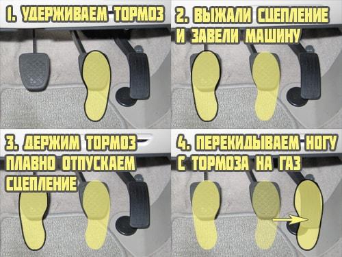 Инструкция по пожарной безопасности для аккумуляторной