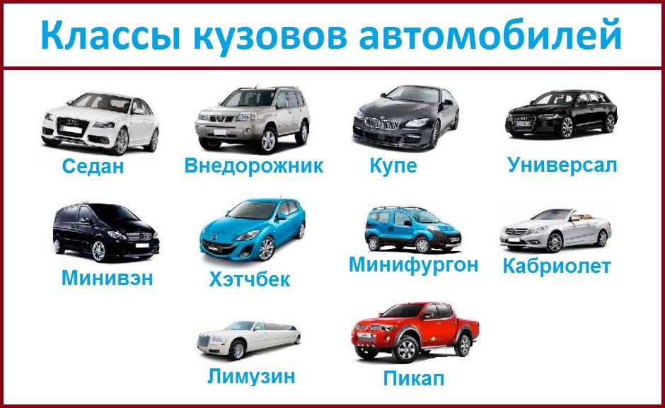 Картинка с надписью какой кузов вашего автомобиля
